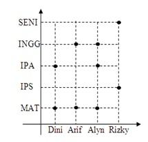 Bab 3 relasi dan fungsi matematika 2 dalam koordinat cartesius ccuart Images